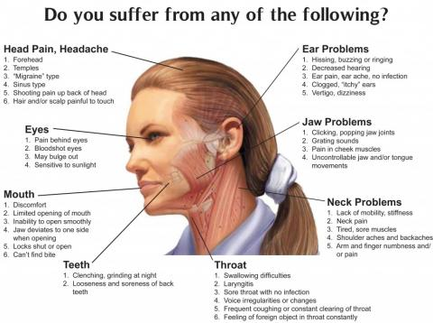 TMJ treatment plan and diagram